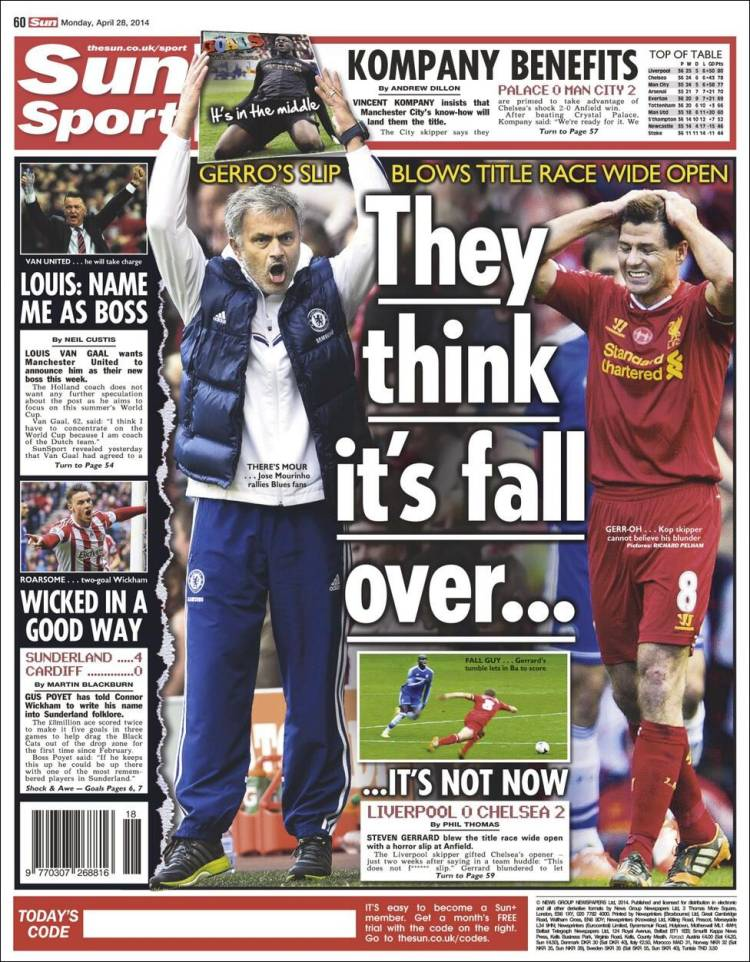 Portada de Sun Sport (United Kingdom)
